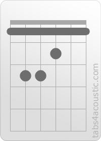 partition guitare f